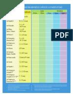 Tarjeta de Vacunación 2013 - 2014