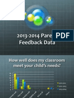 parentfeedback13-14 (reduced 2)