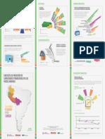 Infografía sobre educación financiera en Bolivia