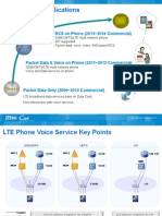 LTE Voice Solution V2.0 20100722 En