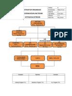 4 Struktur Org 2013-14