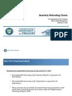 Refunding Chart