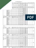Copy of Kapasitas & Cycle Time Stamping 2015