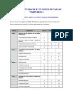 Guia GUIA_DE_ESTUDIO_DE_FUNCIONES_DE_VARIAS_VARIABLES_I.pdfde Estudio de Funciones de Varias Variables i