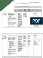 Latest Novah (Edited by Tpc & Ysp) Rpt Chem Form 5 2015