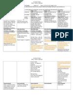 week 17 lesson plans