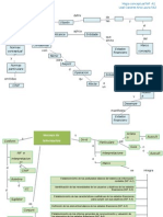 Mapa Conceptual de Las NIF