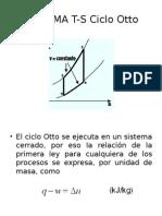Diagrama T-s Ciclo Otto