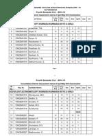 IV SEM BA Consolidated IA Marks