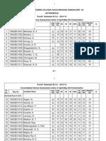 IV Sem BCA Consolidated IA Marks
