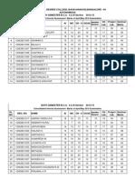 VI Sem BCA - Consolidated IA Marks