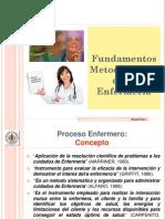 FUNDAMENTO METODOLOGICO DE LA ENFERMERIA.pdf