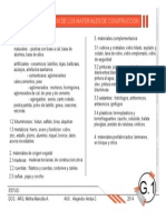 Clasificacion de Los Materiales (1)