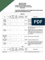 Anexo i Cargos Vagas Requisitos Carga Horaria