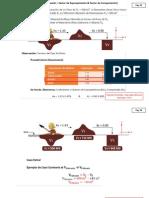 Volumen de Excavación (Factor de Esponajamiento y Compactación)