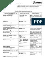 Fiat Marea 97-98 Alarma GEMINI Pin Out y Cables