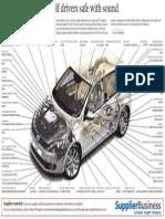 Lexus LS400 Guide | Lexus | Wheeled Vehicles