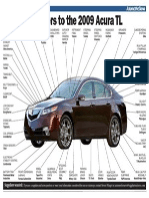 Acura TL suppliers.pdf