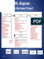 Loan Borrower Project UML