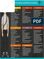 Plan de Estudios Licenciatura en Relaciones Comerciales.