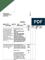 Planificación Artes Visuales Abril 2015