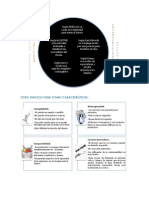 Concepto y características del servicio