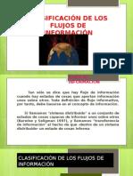 CLASIFICACIÓN DE LOS FLUJOS DE INFORMACIÓN