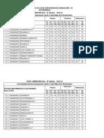 VI Sem BSc B Consolidated IA Marks
