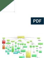 Mapa Conceptual TGA