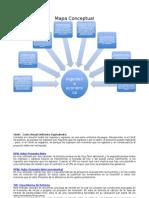 Mapa Conceptual de Metodos de Evaluacion Para Alternativas