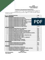 Lista Olimpiadelor Si Concursurilor Internationale_bacalaureat 2015(1)
