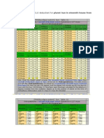 Table- Planet-Sun -WOrd format-02-.docx