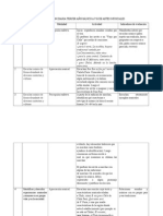Planificación Diaria 3º Unidad 1