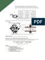 Konsep Fisika  Menjelaskan Cara Kerja Orifice Plate