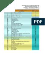 Formulação de Agrotóxicos e Afins_Atual