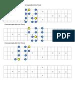 Escala Maior - 3 digitações diferentes.pdf