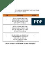 eEspecificaciones de Cabezales..pdf