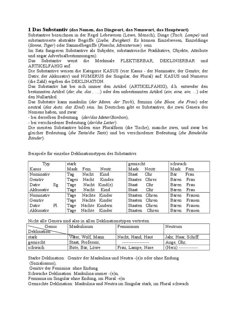 Substantiv - Pronomen - Adjektiv