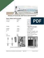 terminologie gojuryu.pdf