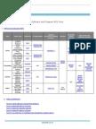 2013 Softwre and Program BOX Links