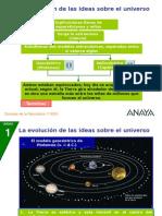 Evolucion Ideas Universo