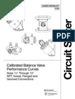 Calibrated Balance Valve Performance Curves