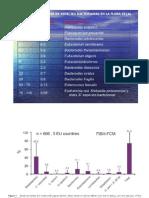 Enterobacterias T.M. 2015.pdf