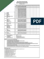 Tabela de Consultoria (MARÇO - 2015)