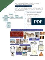 Modelo de Abstrac Arquitectura Romanica