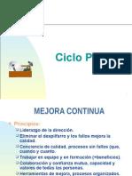 CICLO PDCA