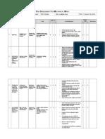 Corrected Risk Assessment for Ems Sraco