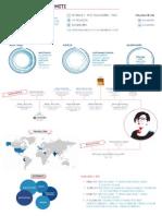 Cv Infografico AlessiaPalermiti