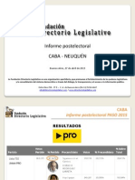 Informe Postelectoral - CABA y NEUQUÉN (1)