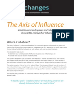 Axis of Influence